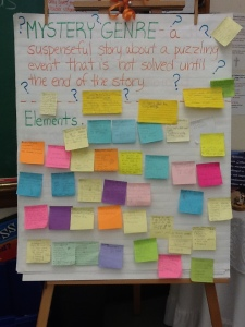 Lit Circles, Chalk Talk, Biomes, Peer Conferences 003