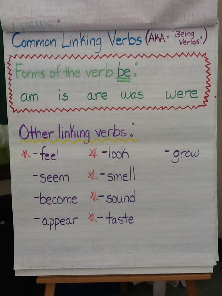 Linking Verbs Ms Rosato S Class Blog