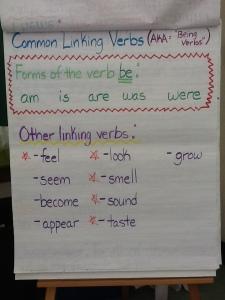 Linking Verbs, Summarizing, Typing 003
