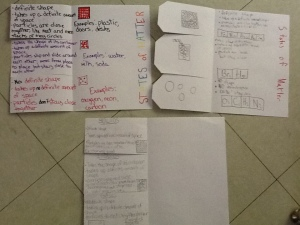 Lit Circ Projects, Sci Foldable, Visualizing, & Feb Book Talks 013