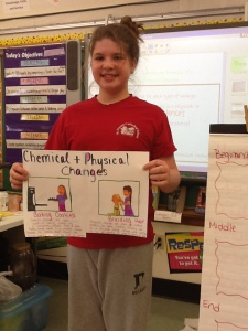 Publishing & Chemical and Physical Changes 053